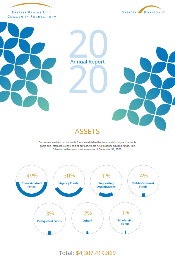 Greater Kansas City Community Foundation 2020 Annual Report